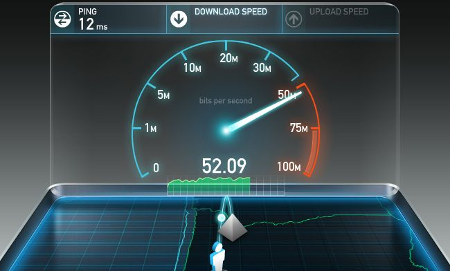 Steps to make Your Internet Faster: Improve Your PC's Overall 'Speed and Performance' Fast and simple!