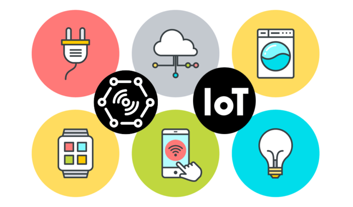 IOT devices analytics Singapore