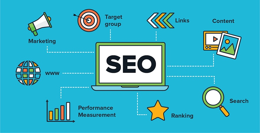 Basics of Organic SEO that Should not Be Ignored